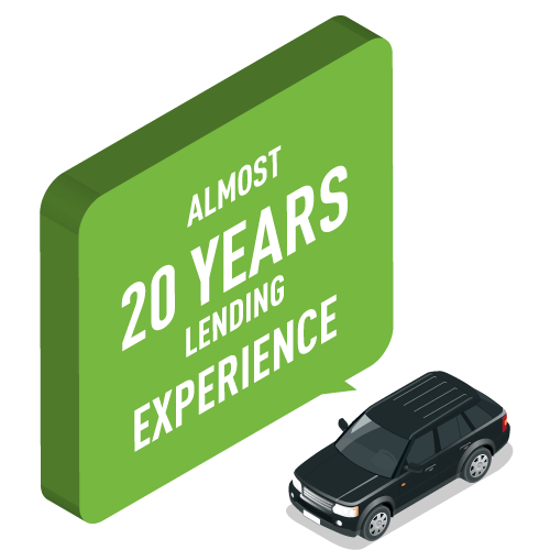 Almost 20 Years Lending Experience