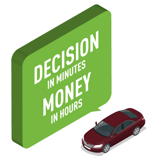 Decision in minutes, money in Hours