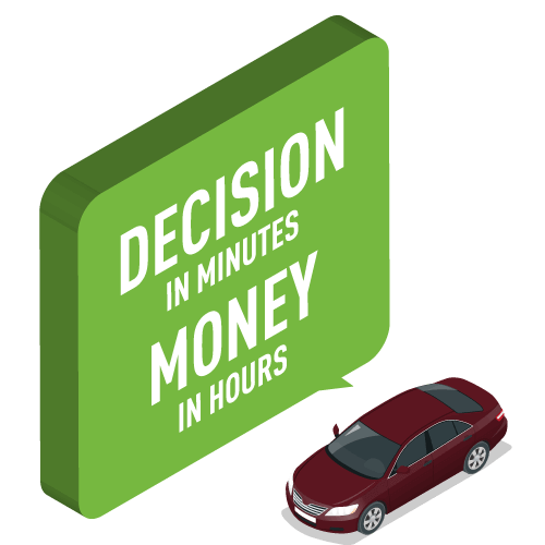 Decision in minutes Money in hours